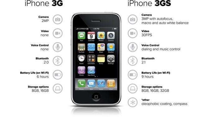 """ẩn ý đằng sau những chữ """"S"""" của iphone"""